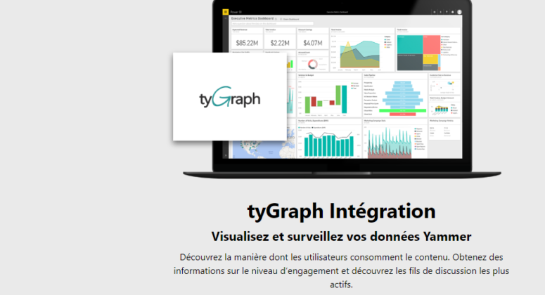 tygraph-for-yammer-powerbi-microsoft